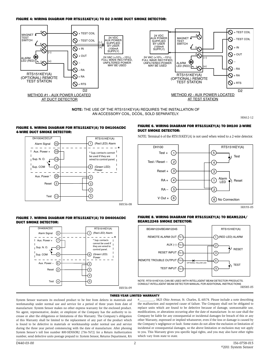 system sensor rts151key user manual page 2 2 also for rh manualsdir com system sensor dnr wiring diagram system sensor d2 wiring diagram