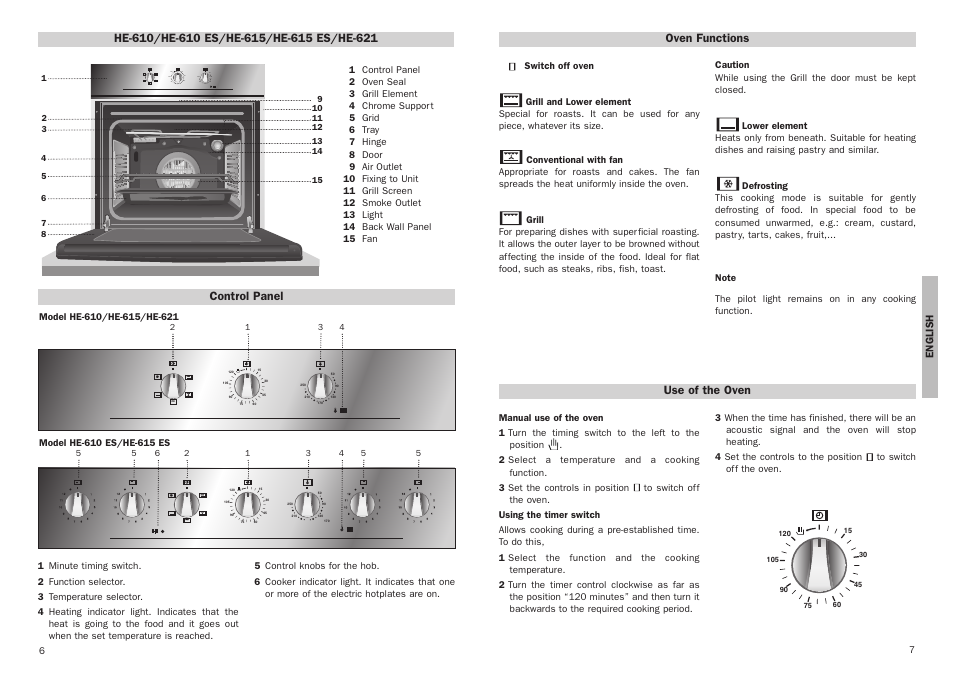 Control Panel Oven Functions Use Of The Oven Teka He