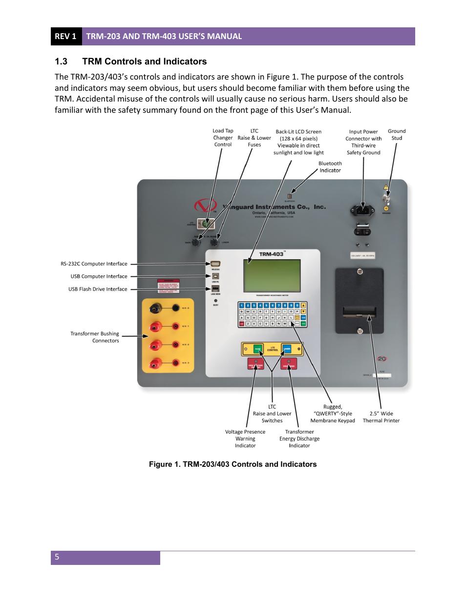 Vanguard Trm 203 403 User Manual Page 9 90 Wiring Diagram 3
