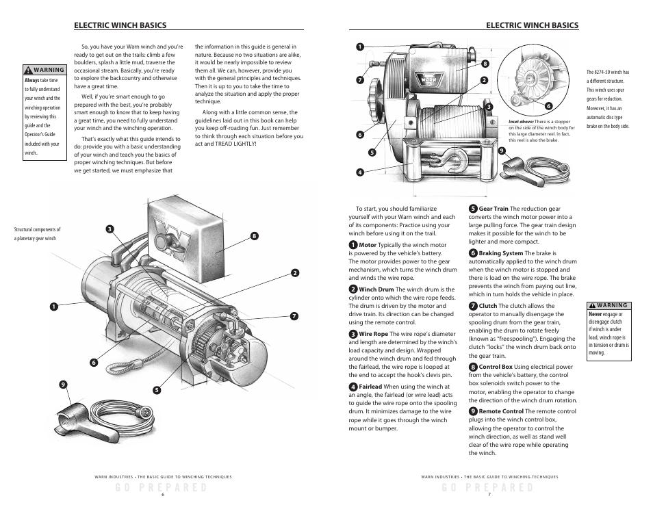 warn tabor 12k user manual page 6 33 original mode also for rh manualsdir com Warn ATV Winch Wiring Diagram warn winch m12000 owners manual