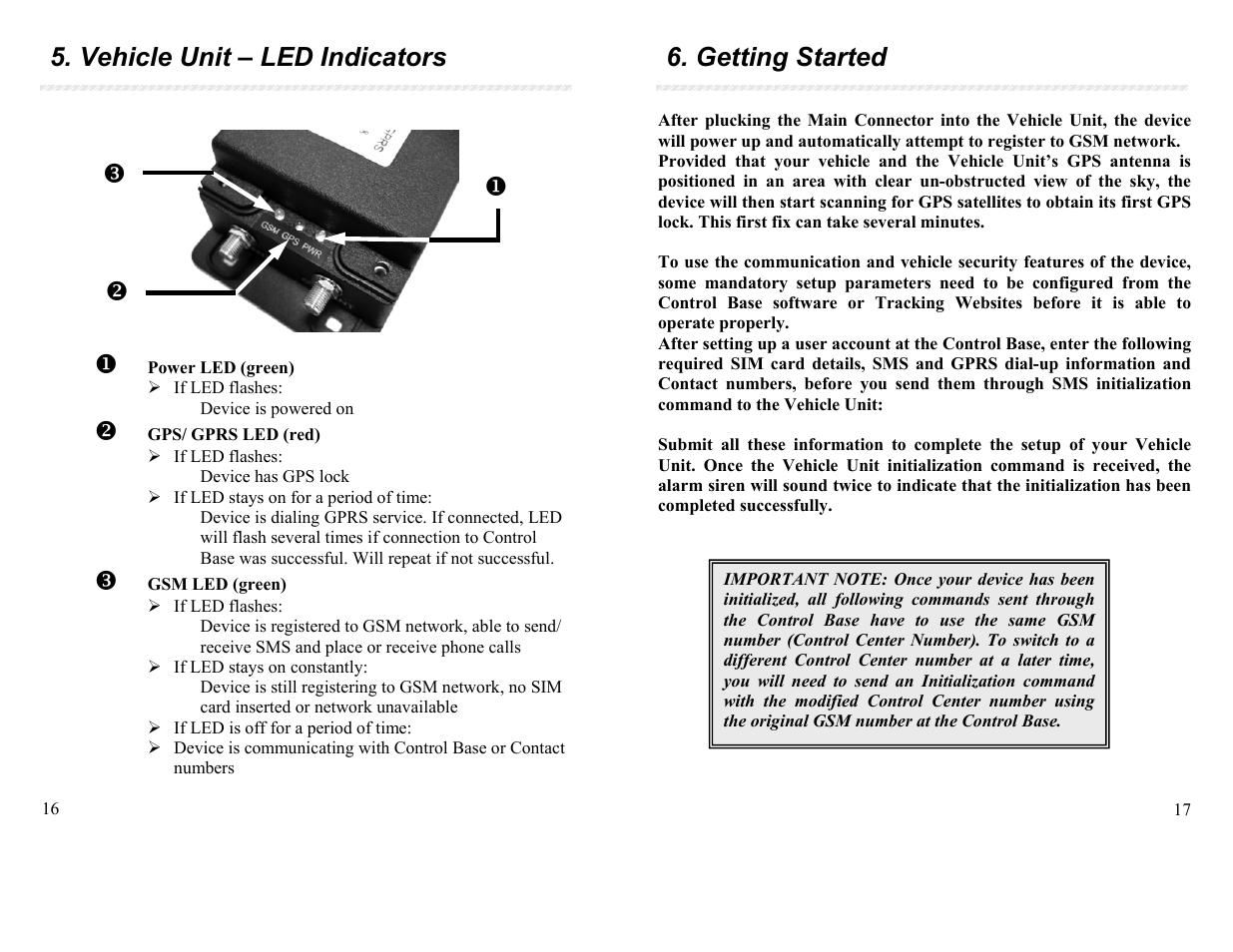 vehicle unit led indicators getting started apm sg vt02 qb user rh manualsdir com apm 2.6 user manual apm 2.6 user manual