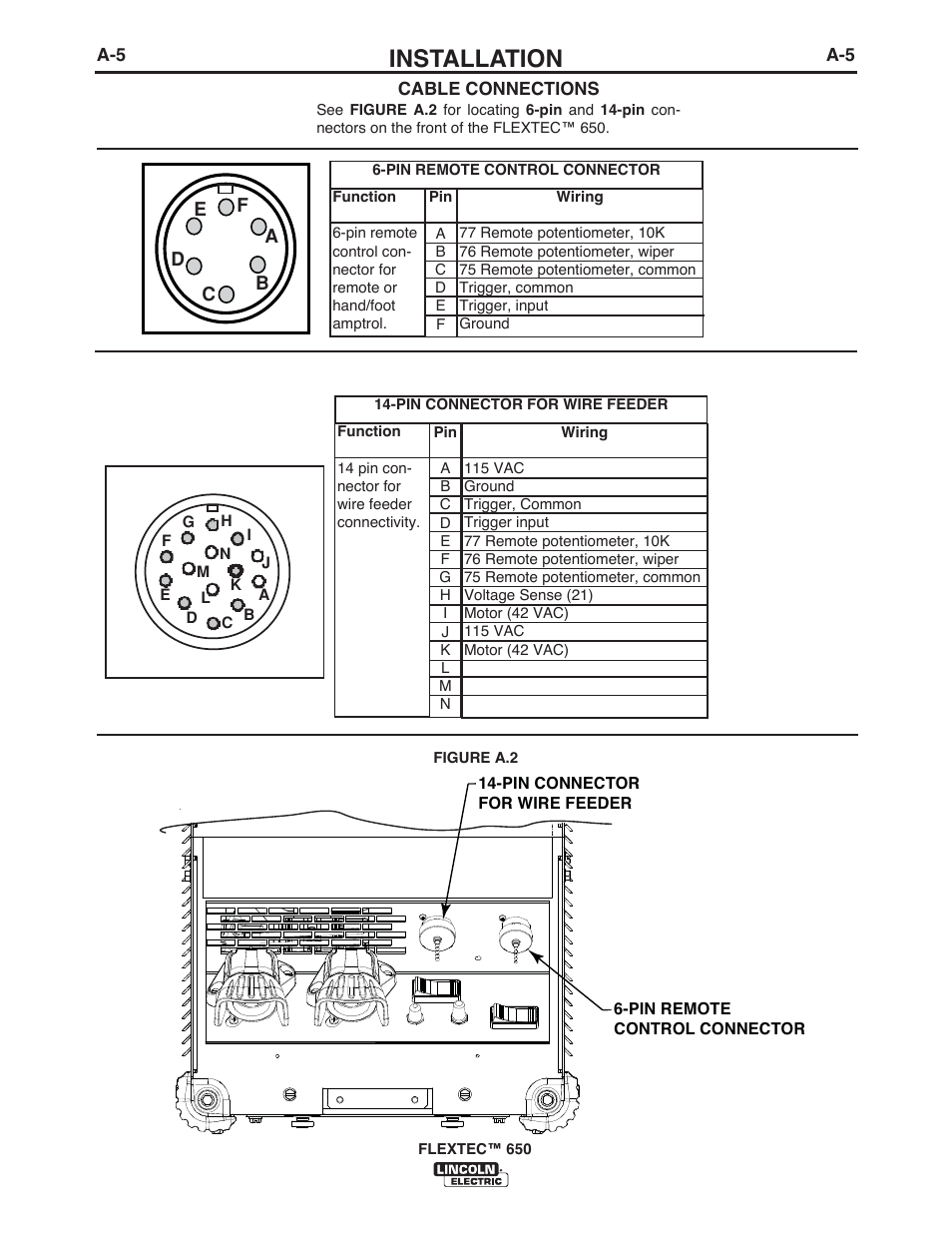 Wiring Diagram Remote Potentiometer Electrical Diagrams For A 10k Installation Lincoln Electric Im10115 Flextec 650 User Manual Schematic Symbol