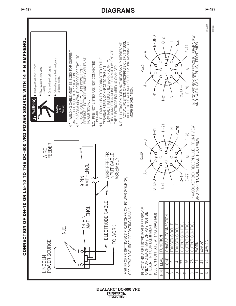 lincoln electric im10018 idealarc dc 600 vrd page50 diagrams, f 10, idealarc lincoln electric im10018 idealarc dc Boat Wiring Diagram for Dummies at readyjetset.co