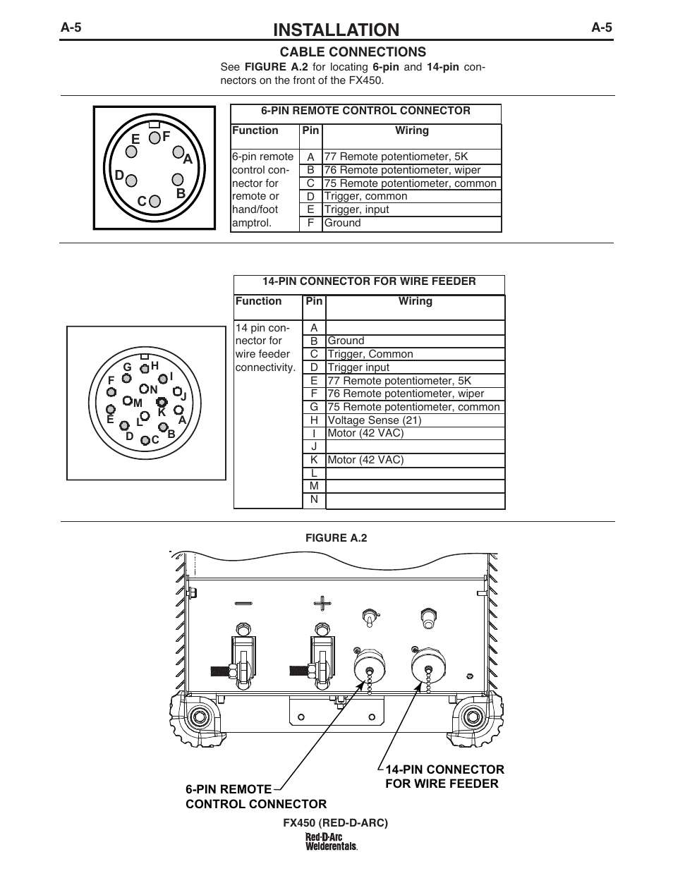 Installation | Lincoln Electric IM10094 RED-D-ARC FX450 User Manual on lincoln ls relay diagram, lincoln starting problems, lincoln parts diagrams, lincoln ls wire harness diagram, lincoln continental horn schematics and diagram, 92 lincoln air suspension diagrams, lincoln transmission diagrams, lincoln heater core replacement, lincoln front suspension, 2000 lincoln ls diagrams, lincoln brakes,