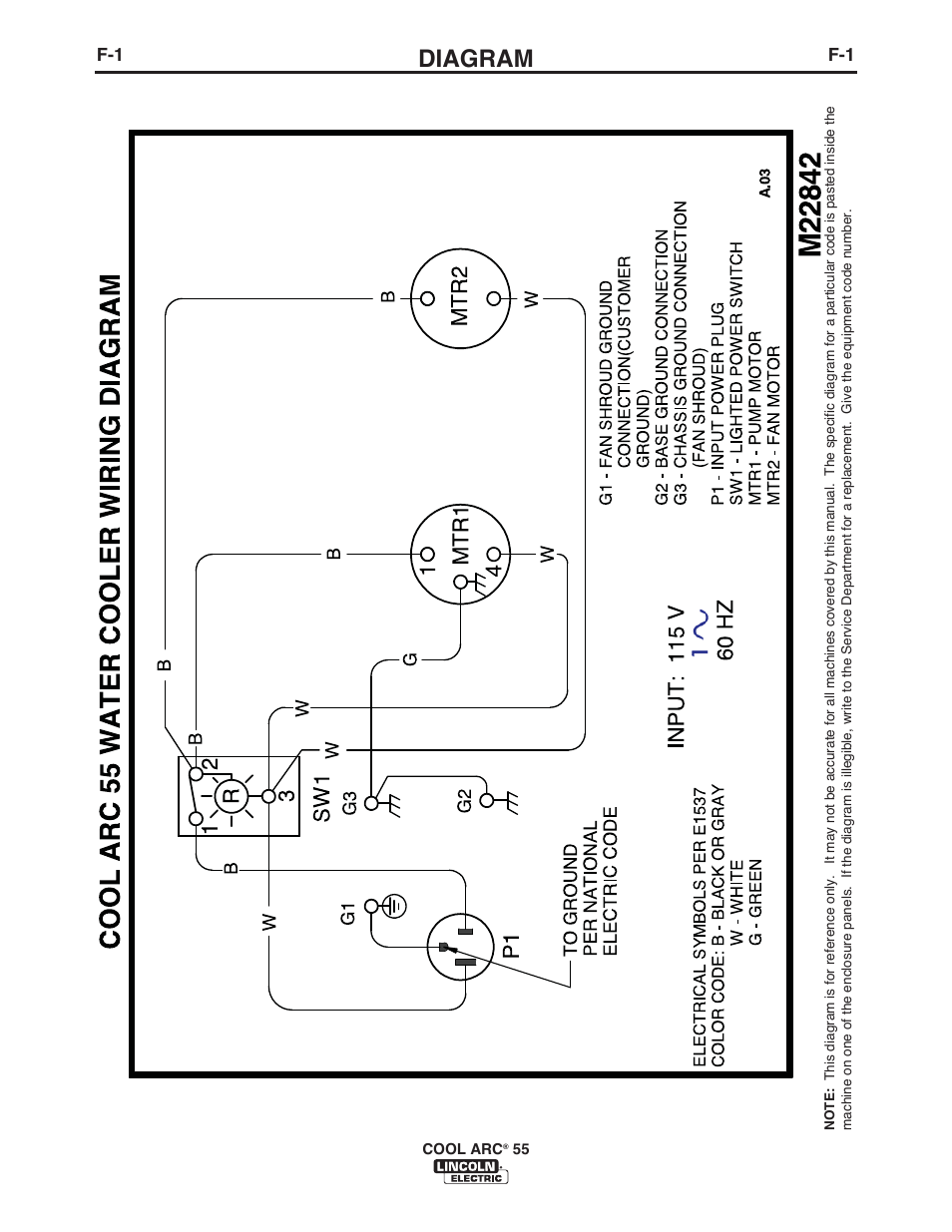 Water Cooler Wiring Diagram Electrical Diagrams For Walk In Lincoln Electric Im10117 Cool Arc 55 User
