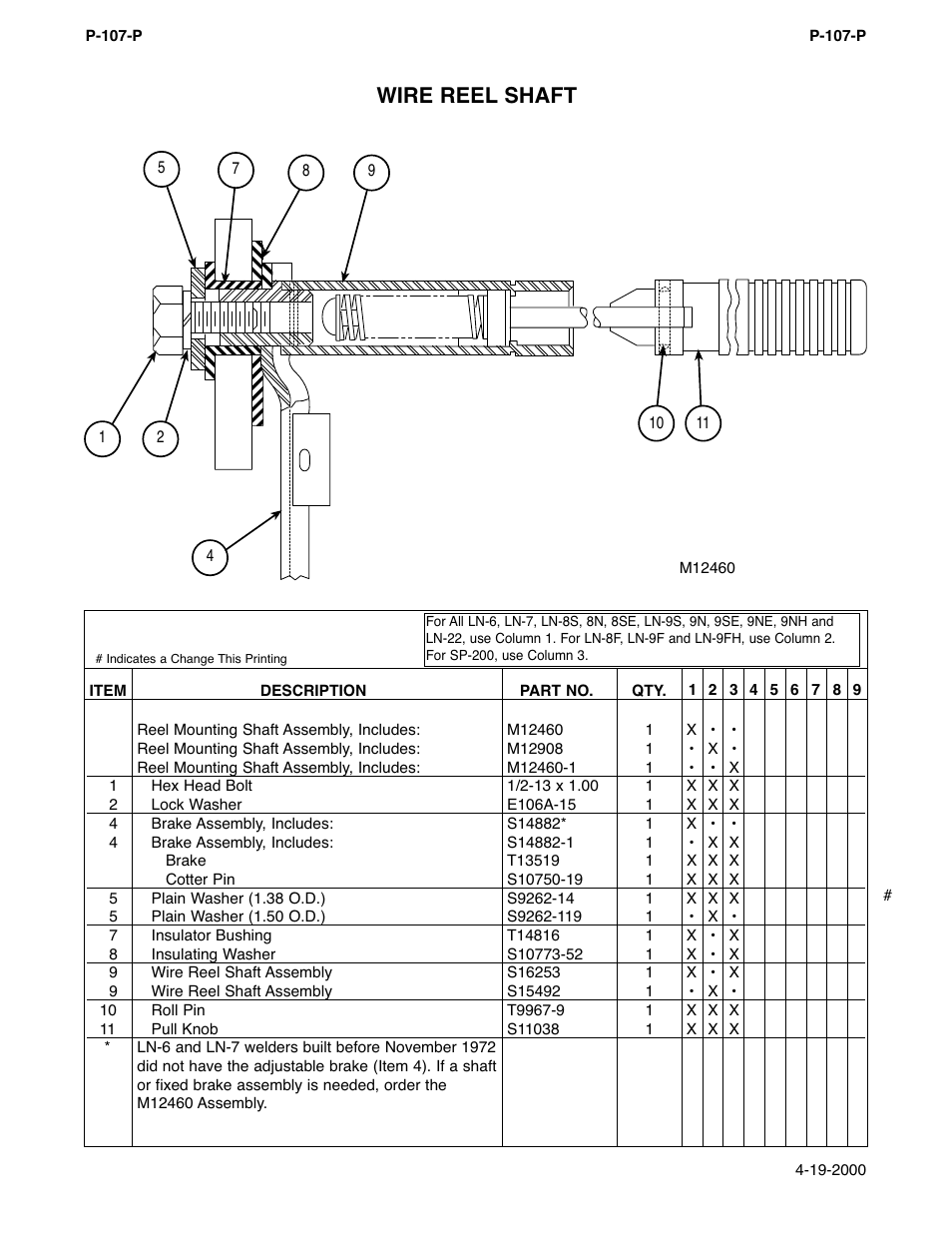 Wire reel shaft | Lincoln Electric IM274 LN-8 SEMIAUTOMATIC WIRE FEEDER  User Manual | Page 106 / 140