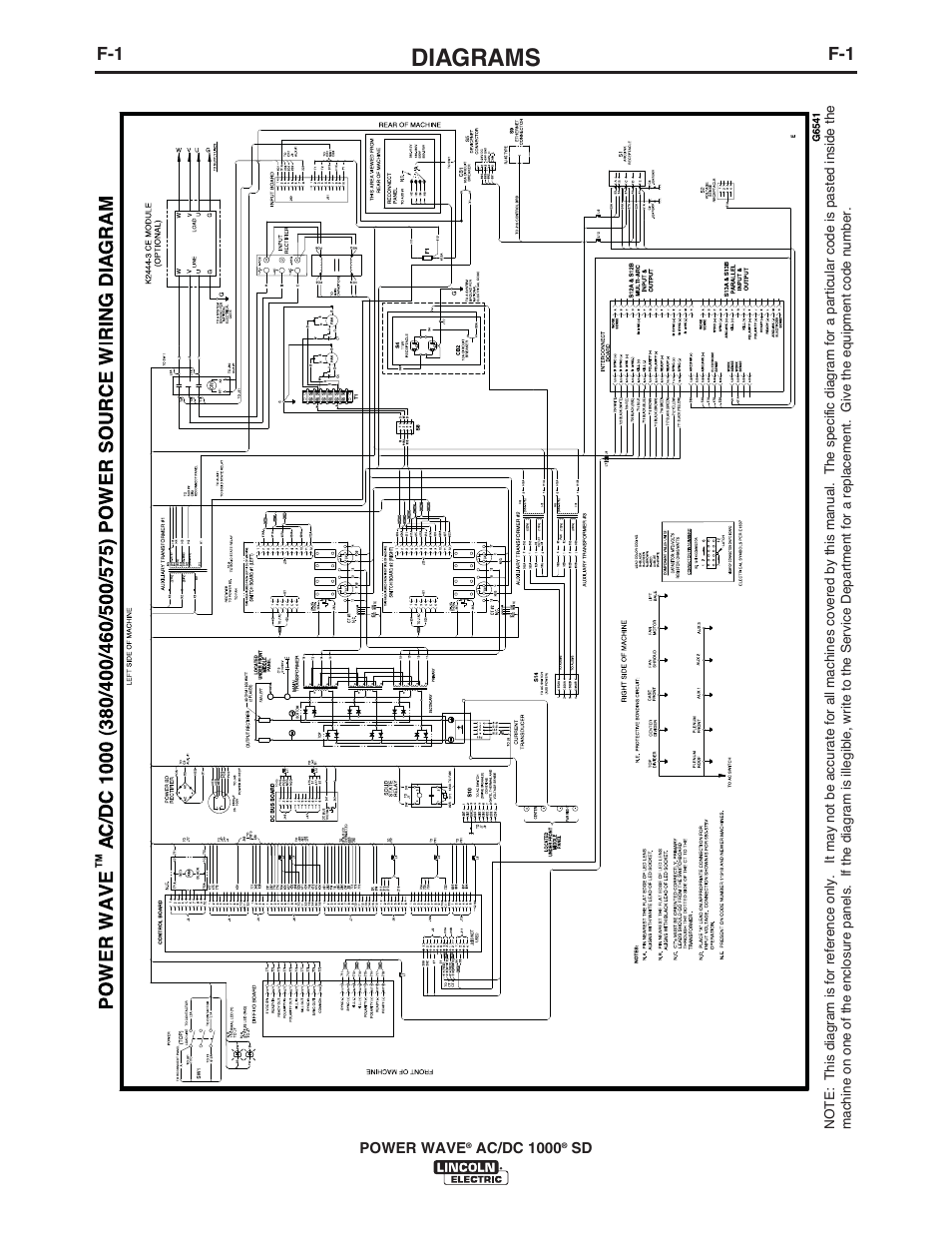 200 Lincoln Continental Wiring Diagrams Library 1998 Navigator Diagram