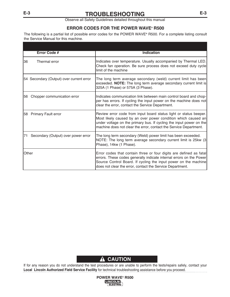 Troubleshooting Caution Main Control Board Status Light Related Image With Current Electricity Notes Lincoln Electric Im10133 Power Wave R500 User Manual Page 29 56