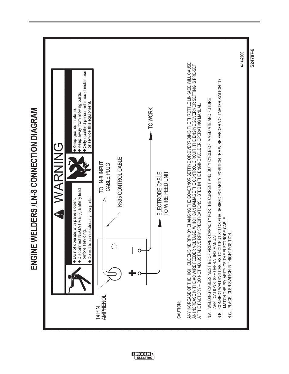 Awesome Lincoln Welding Wire Chart Plug Wire Diagram