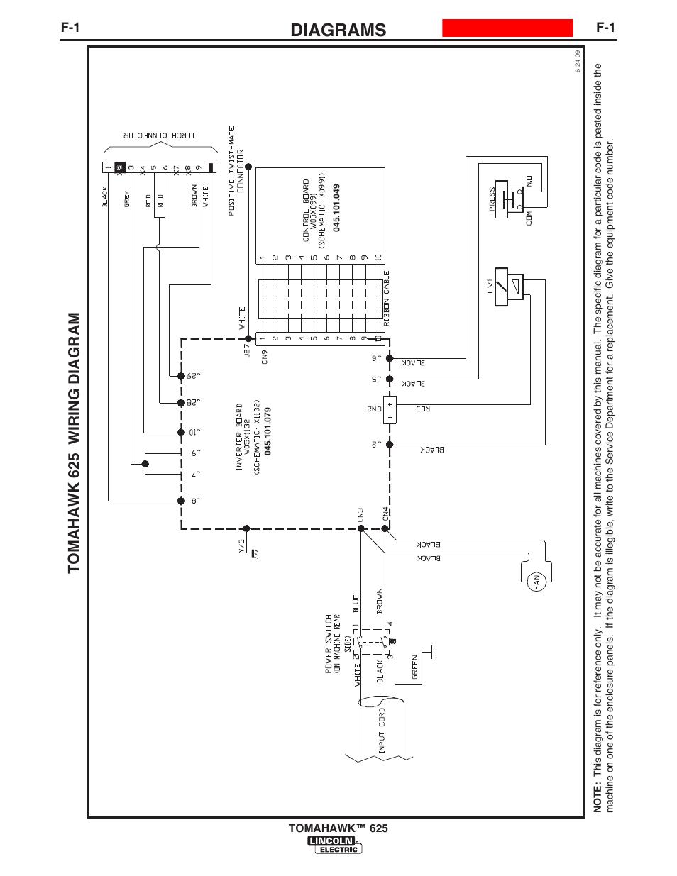 Diagrams  Tomahawk 625 Wiring Diagram