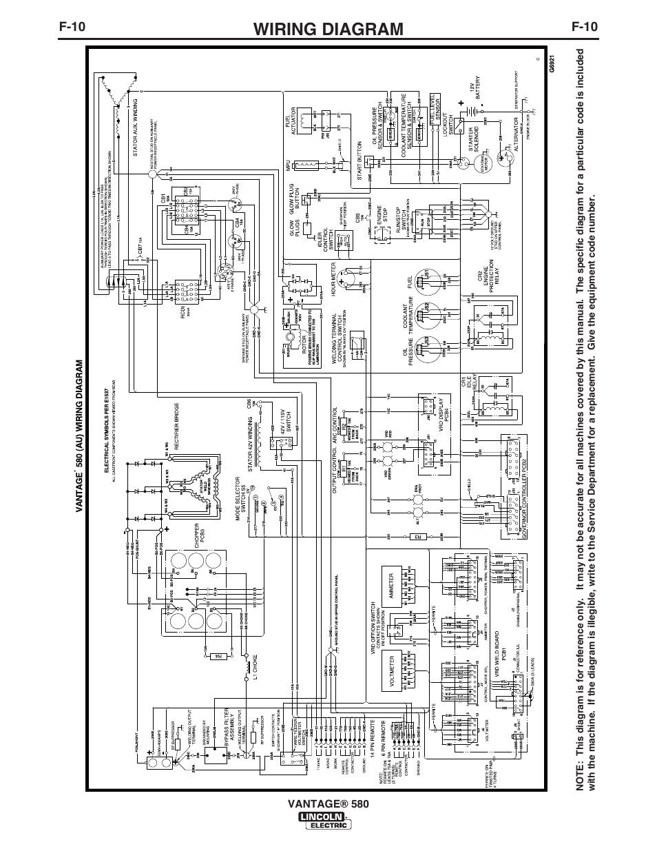 Lincoln Vantage 400 Wiring Diagram Igbt Inverter Welder Schematic Free Download Diagrams Clickwiring Electric Im10064 580 User Manual Basic Light