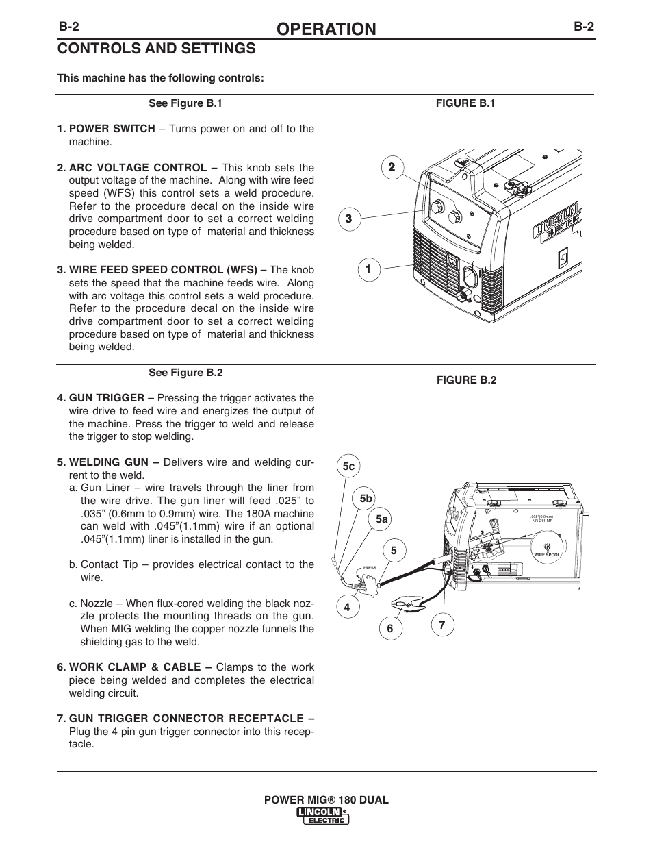 Operation Controls And Settings Lincoln Electric Imt10089 Power Mig Welding Equipment Diagram 180 Dual User Manual Page 10 92