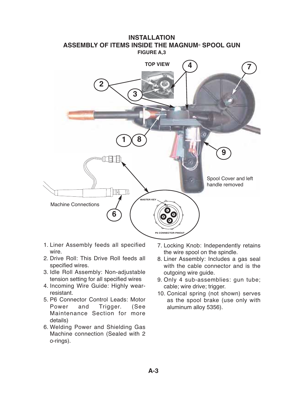 Weapon Wiring Diagram Libraries Lincoln Furnace 100sg Todayslincoln Electric Imt913 Magnum Spool Gun User Manual Page