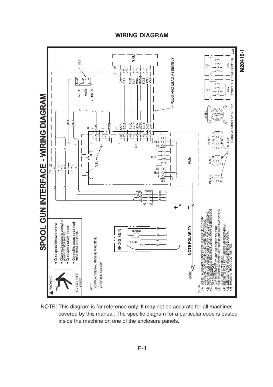 wiring diagram f-1 | lincoln electric imt913 magnum 100sg ... lincoln traps wiring diagram lincoln engine wiring diagram