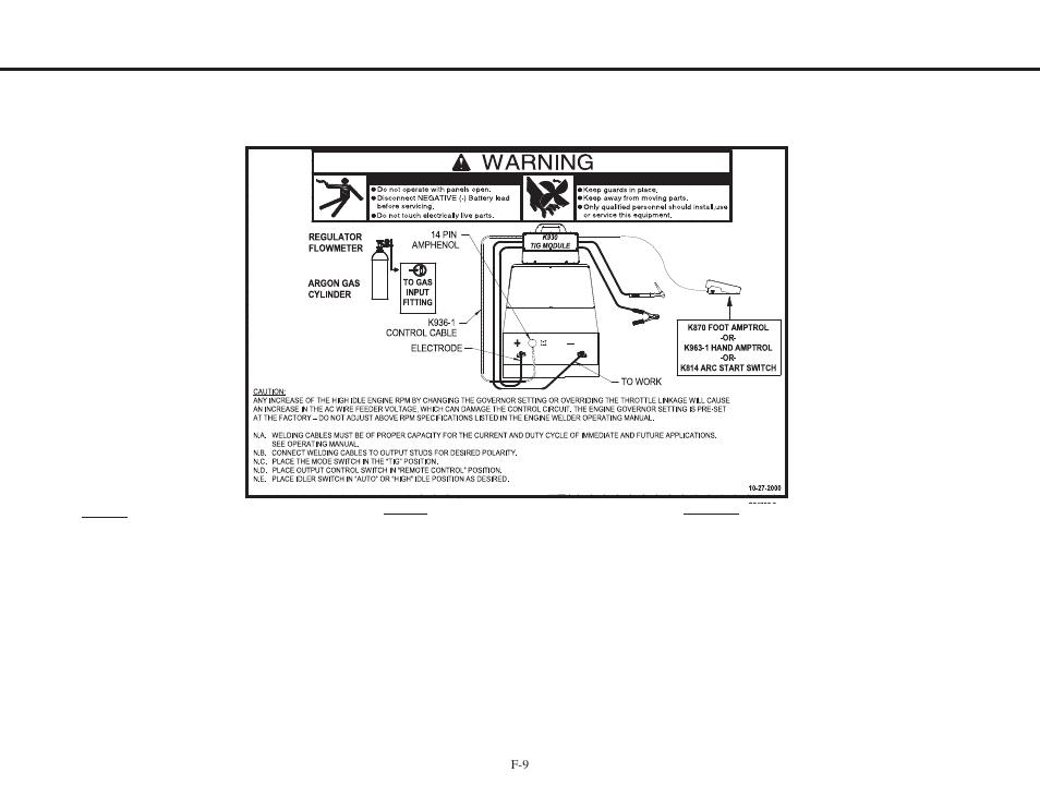 Diagrams diagramas dépannage   Lincoln Electric IMt661 RANGER 250 ...