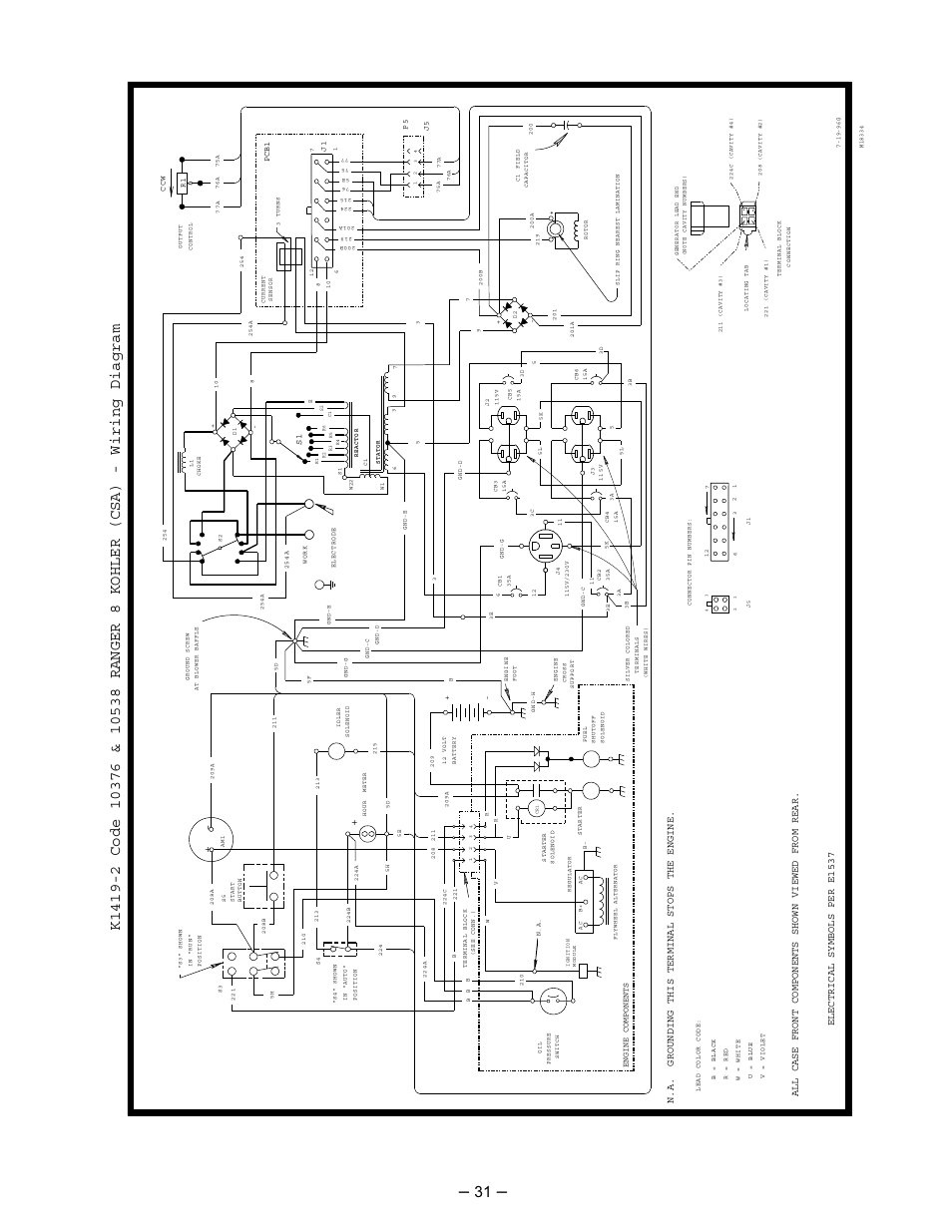 Electrical symbols per e1537      Lincoln       Electric    IM510