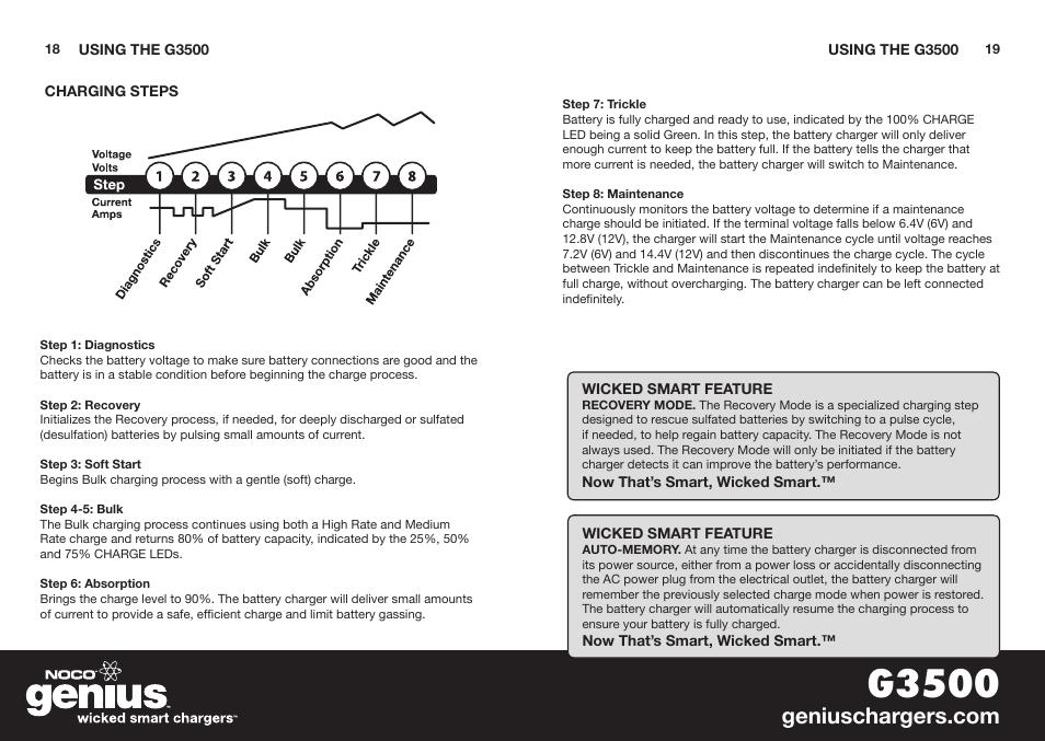 G3500 Noco Genius G3500 User Manual Page 11 47