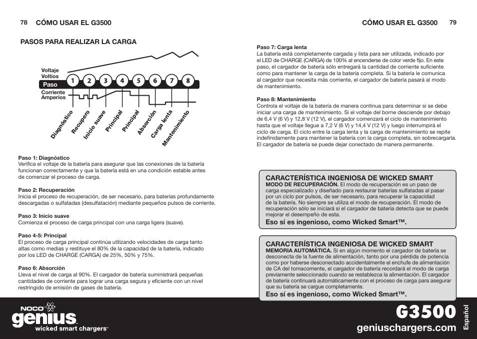 G3500 Noco Genius G3500 User Manual Page 41 47