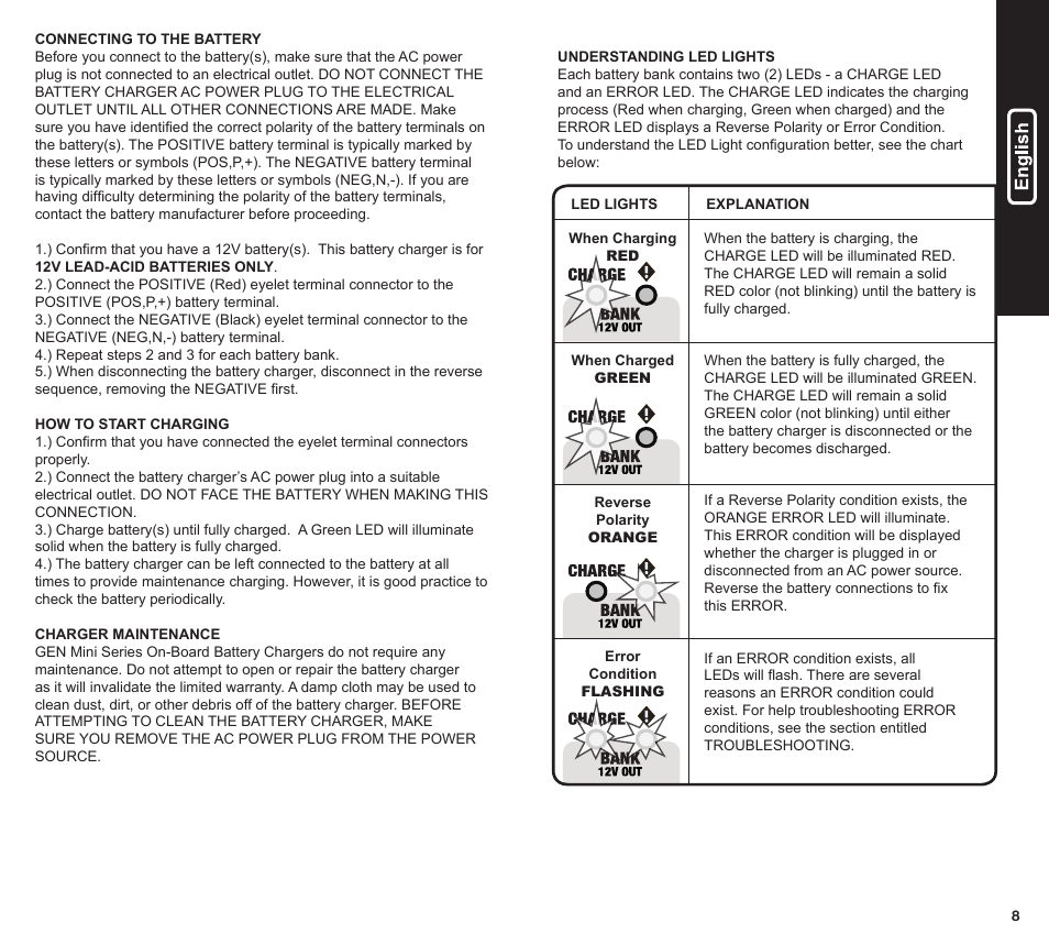 Noco Genius Gen Mini Series User Manual Page 5 23