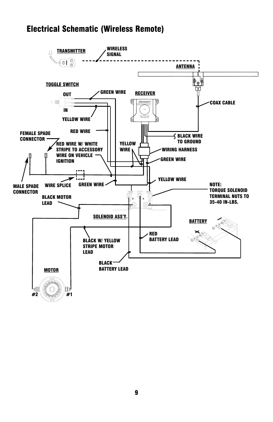 electrical schematic (wireless remote), wire splice | ramsey winch on  super c hydraulic
