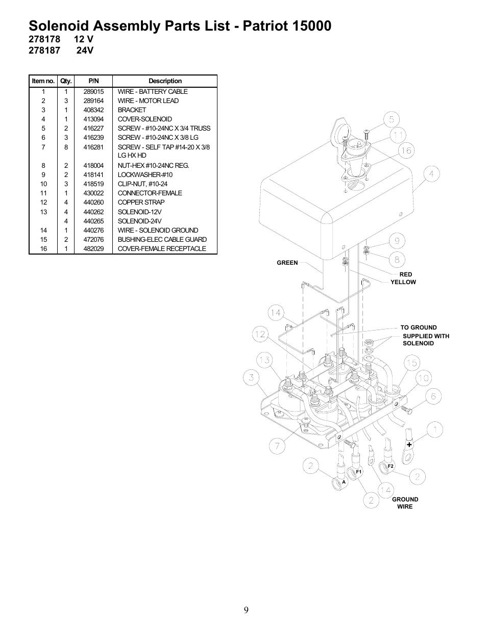 Winch Wiring Diagram Also Ramsey Winch Solenoid Wiring Diagram On