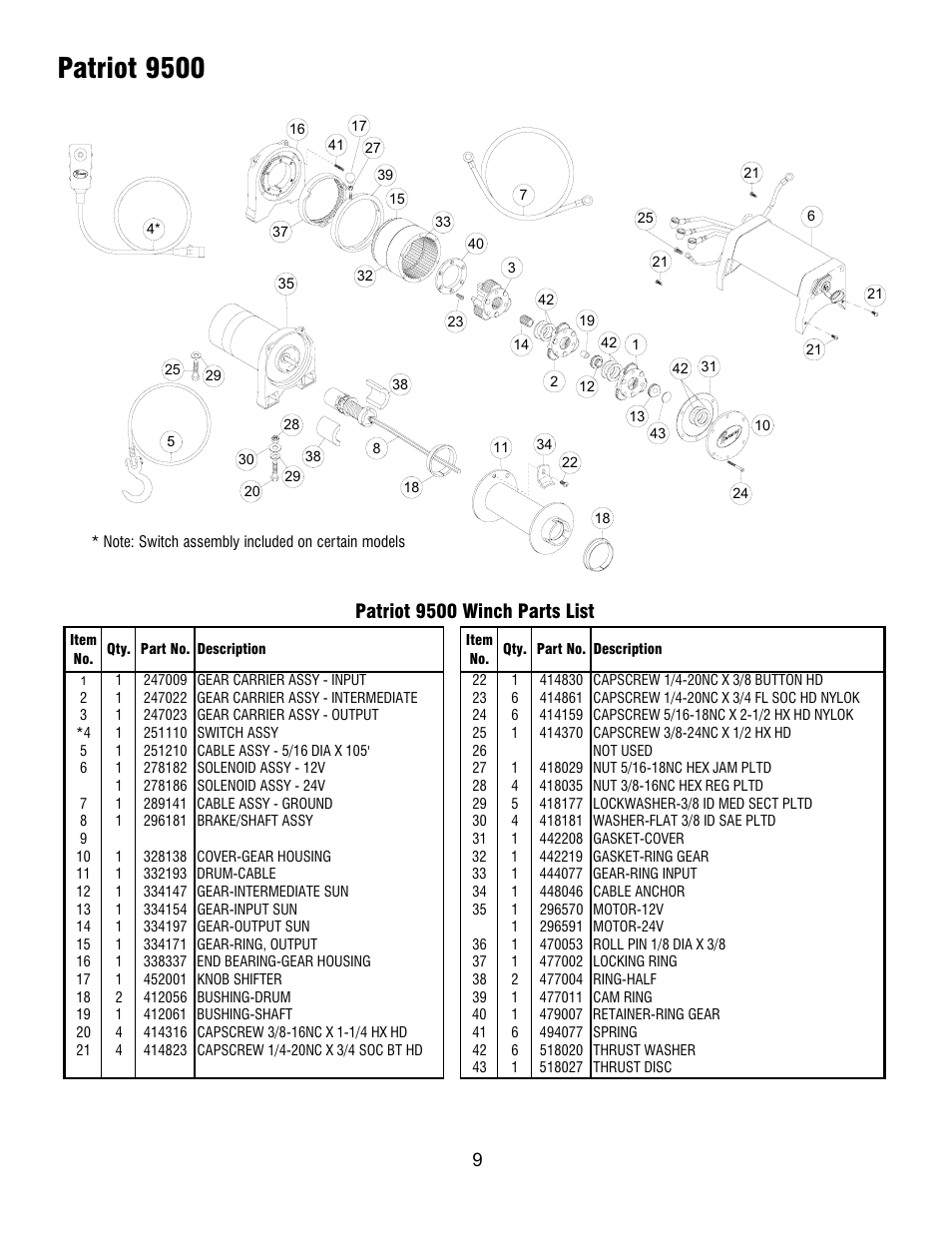 Ramsey Winch Parts List Free Download Warn 8274 Wiring Diagram Herm The Overdrive Guy Patriot 9500 Hydraulic At