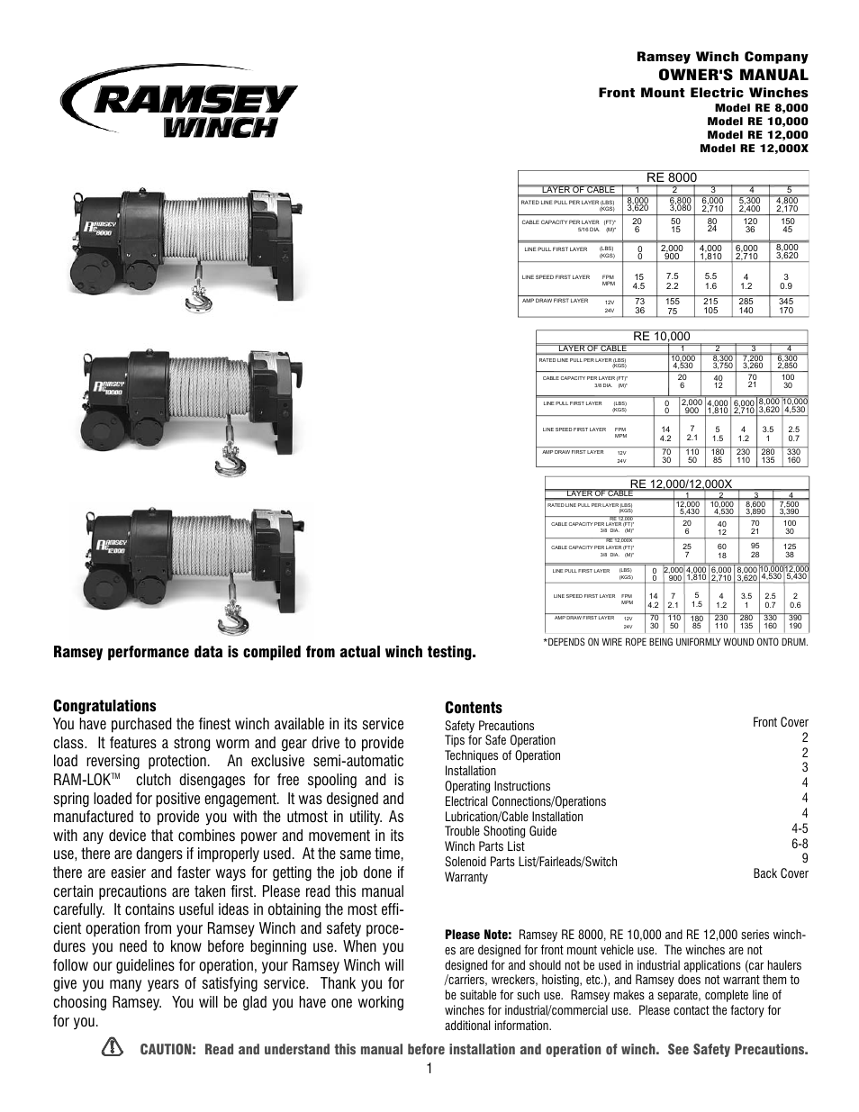 Ramsey 12000 Winch Wiring Diagram | Wiring Liry on