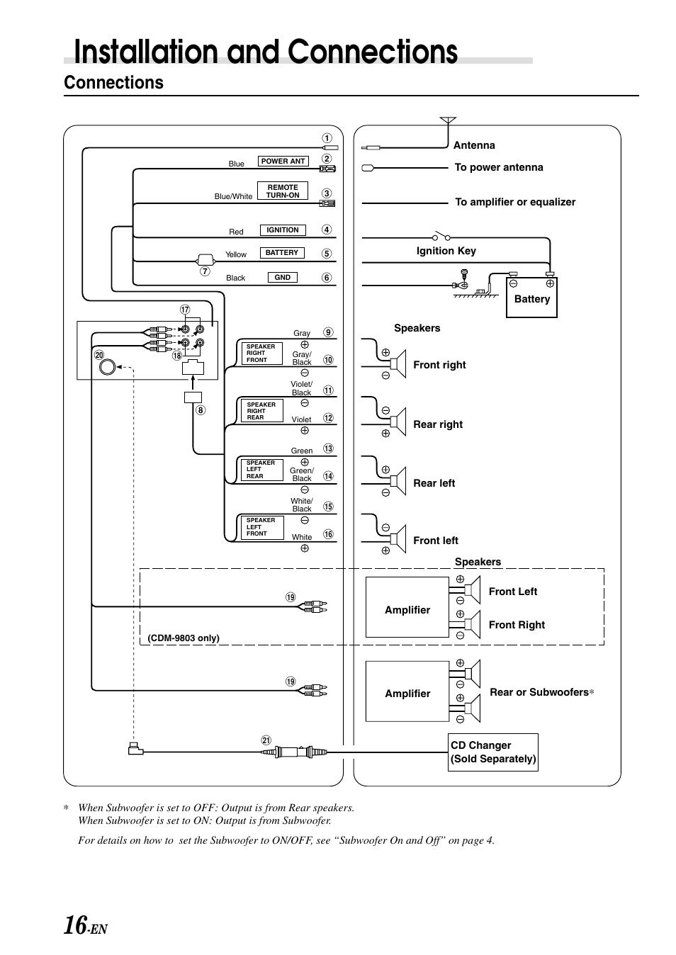 wiring installation and connections connections alpine cdm 9803 rh manualsdir com Alpine CD Player Alpine CDM 9821 Harness