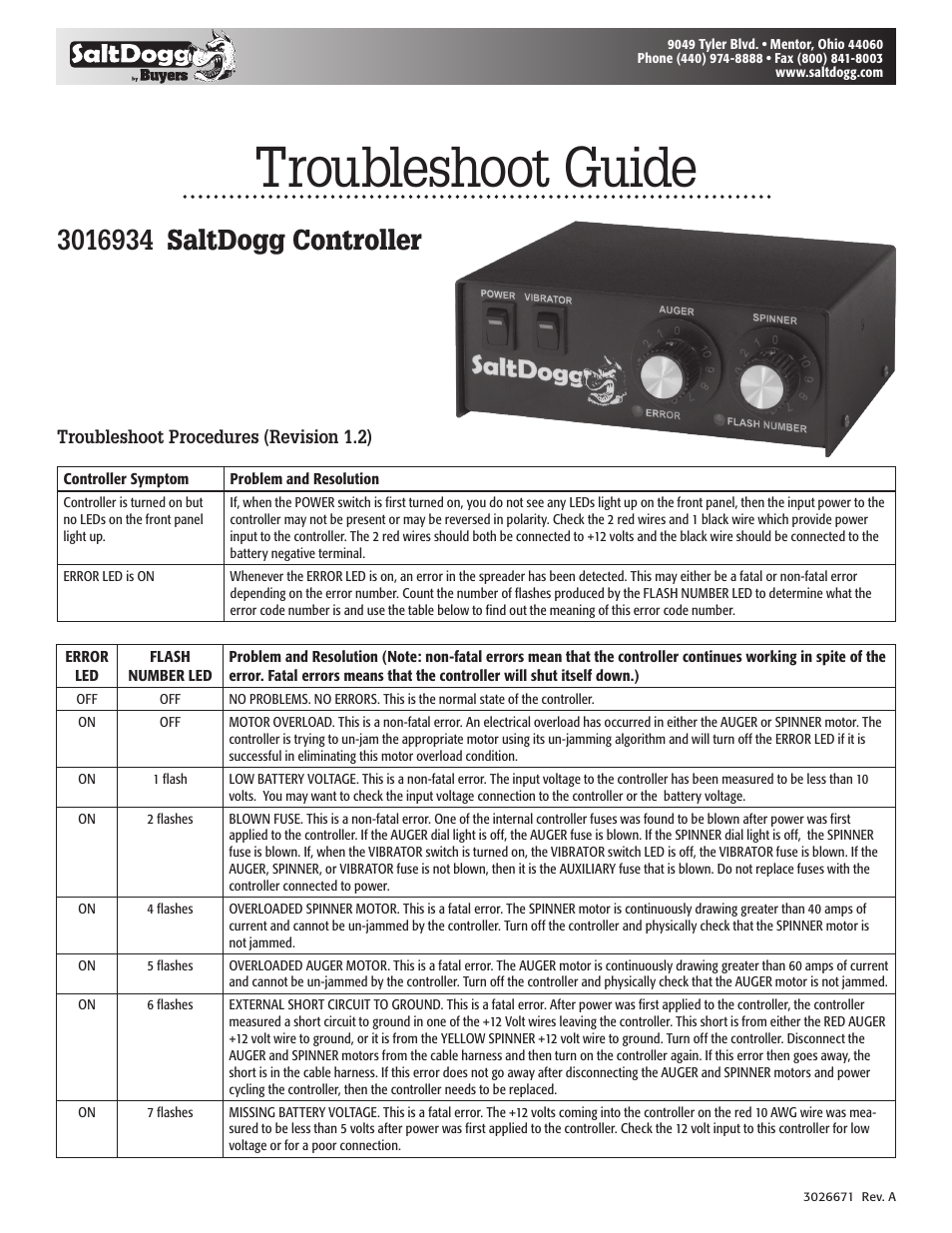 sa ogg controller 3016934 troubleshoot guide 92441ssa sa ogg controller 3016934 troubleshoot guide 92441ssa 9035000 1400465sse user manual 1 page also for controller 3016934 troubleshoot guide