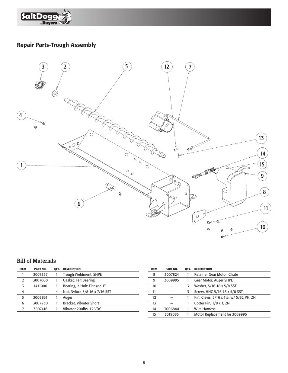 Saltdogg Wiring Schematic - Wiring Diagram Source on