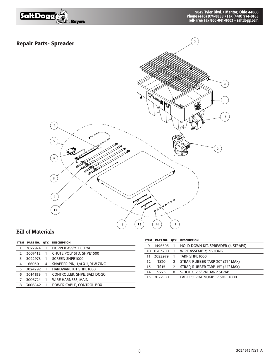 Bill Of Materials Repair Parts Spreader Saltdogg Shpe1000 Series Salt Dogg Controller Wiring Diagram Electric Drive Poly Hopper User Manual Page 8