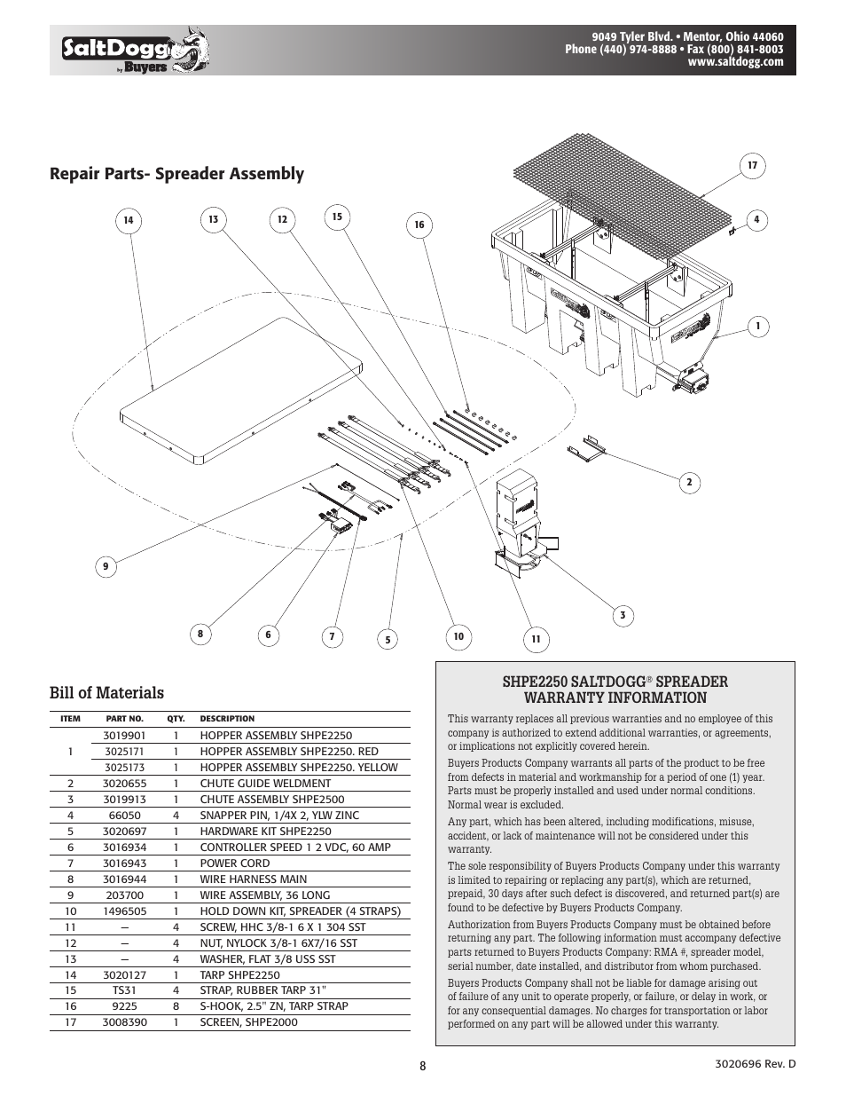 repair parts spreader assembly, bill of materials, shpe2250