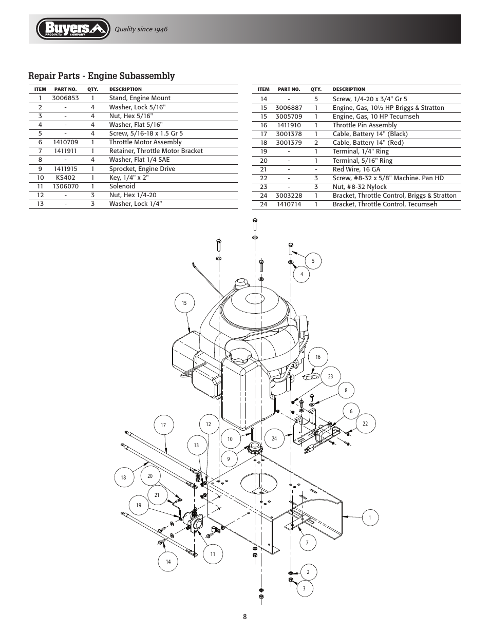 Buyer Throttle Control Diagram Wiring Schematics Salt Dogg Controller Repair Parts Engine Subassembly Saltdogg Sch 1400 Series Self Collective