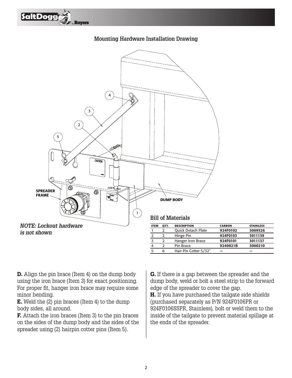 tailgate salt spreader wiring diagram wiring library 92 toyota corolla wiring diagram saltdogg 92426ssa under tailgate spreader user manual page 2 8