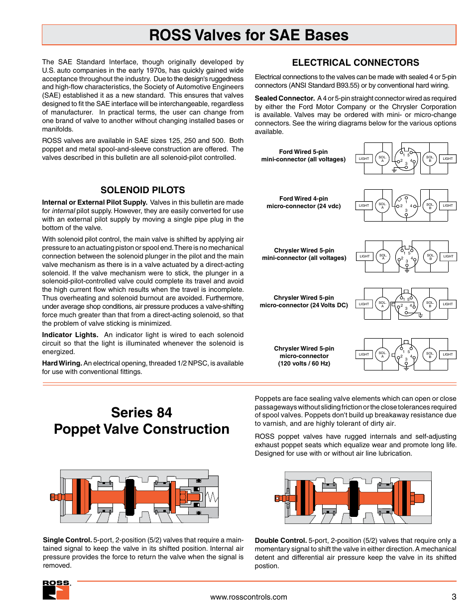 Ross Valve Wiring Diagram Schematics Diagrams Avs Box Controls Spool Sleeve Series W80 User Manual 7 Pages Rh Manualsdir Com