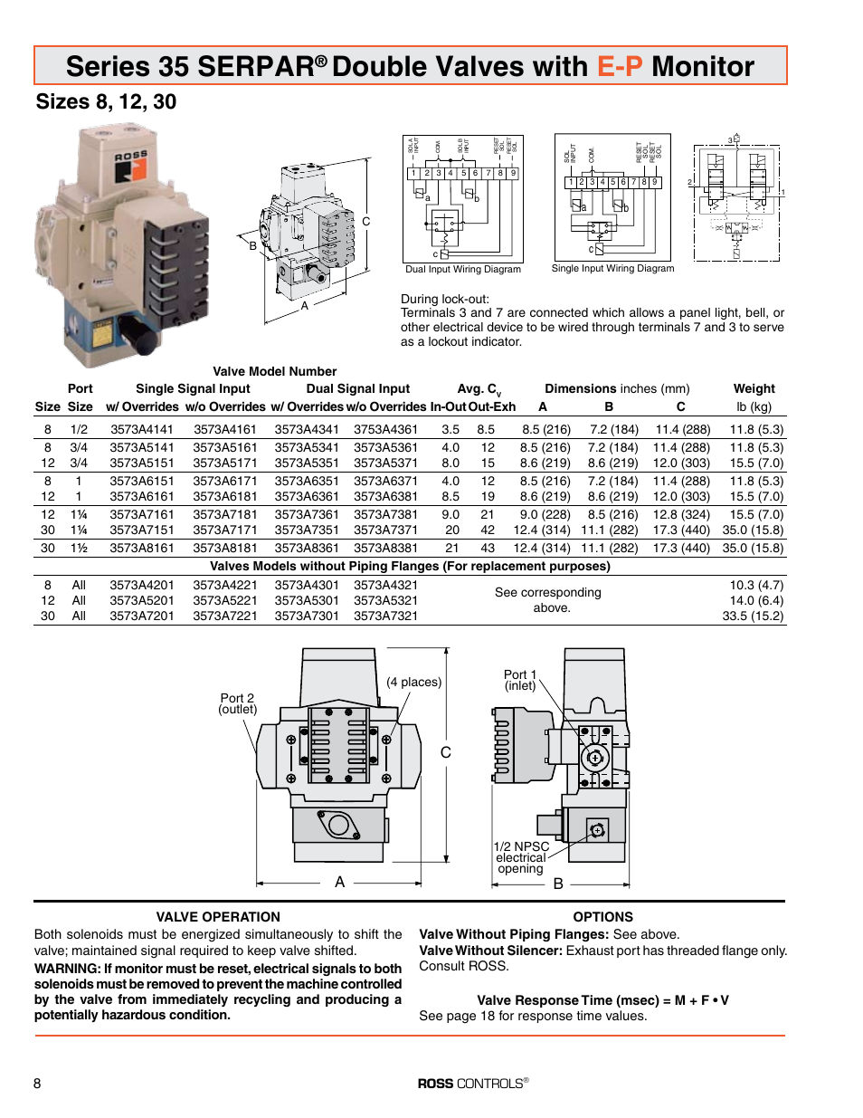 Ross Valve Wiring Diagram Diagrams Control Actuator Serpar Crossflow Double Valves With E P Monitor Series 35 Rh Manualsdir Com Electric Lamp