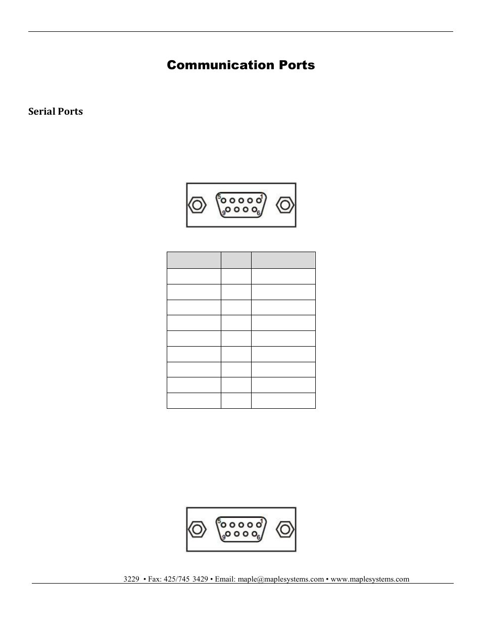 Communication Ports Serial Maple Systems Hmc7000 Series Rs485 Multidrop Wiring User Manual Page 16 27
