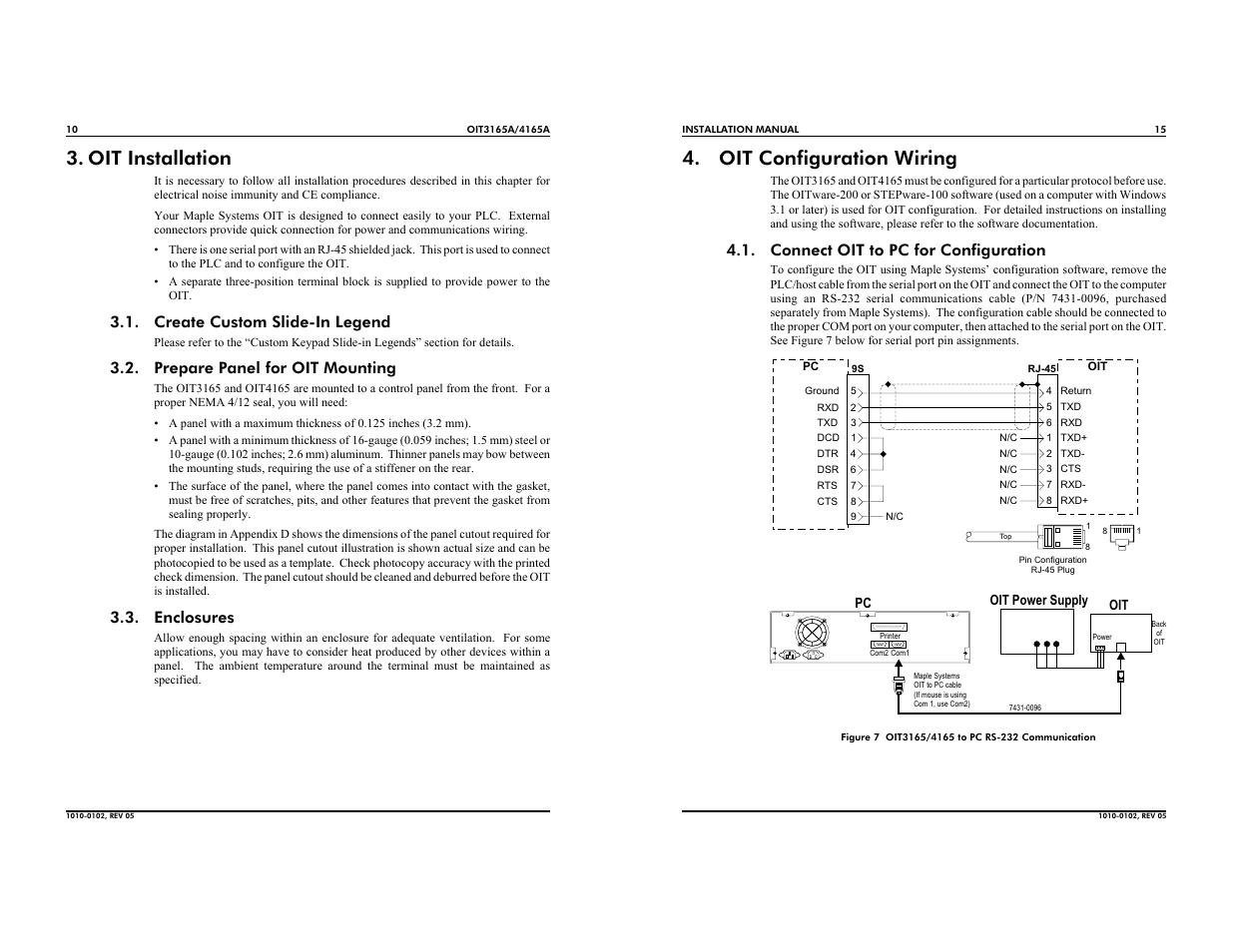 oit installation oit configuration wiring create custom slide in rh manualsdir com