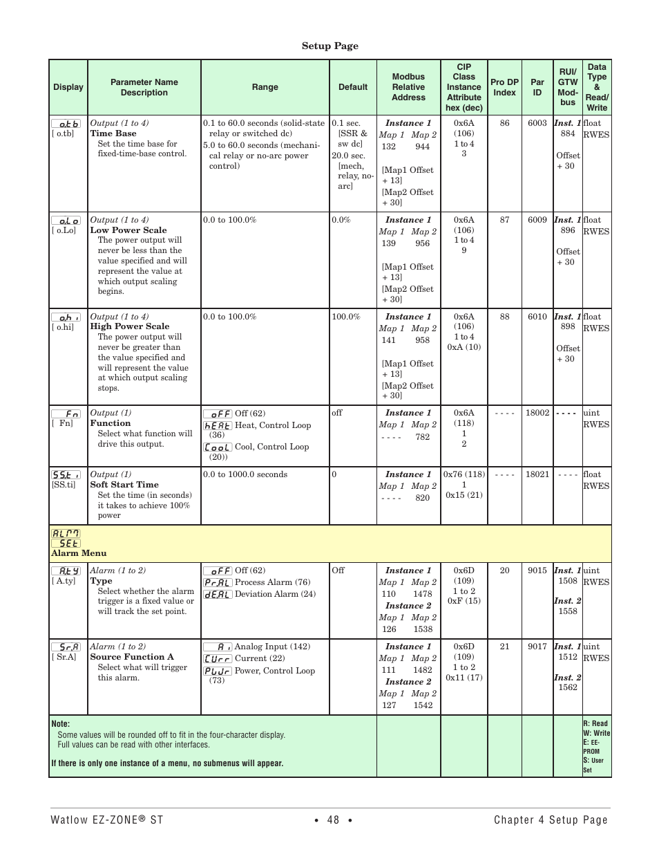 alarm menu watlow ez zone st user manual page 50 97 original EZ Wiring Harness Diagram alarm menu watlow ez zone st user manual page 50 97