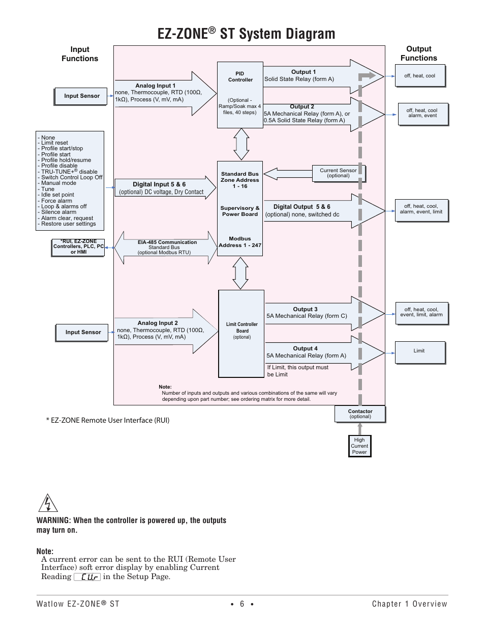 Watlow Heater Wiring Diagram Electrical Schematic