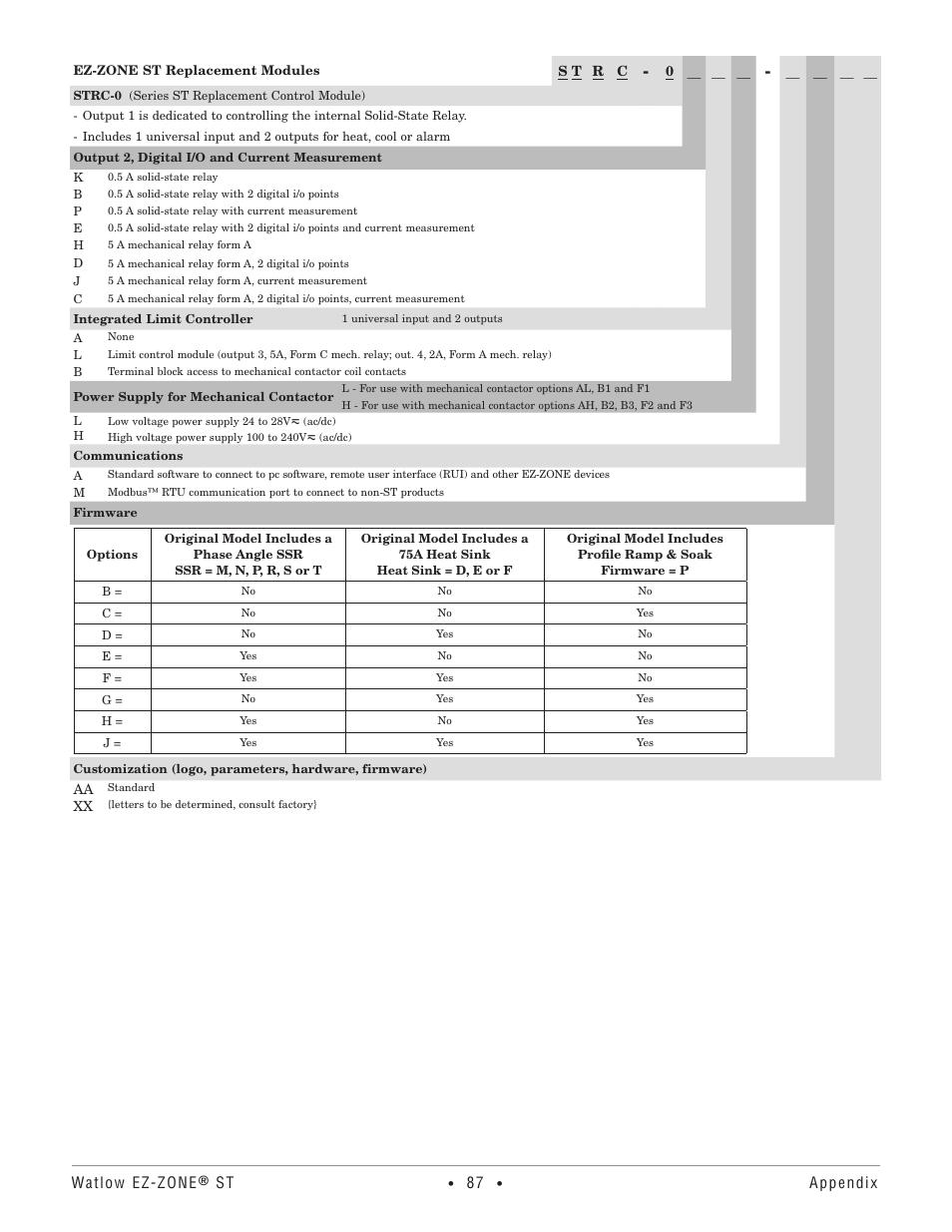 Watlow ez-zone, Appendix | Watlow EZ-ZONE ST User Manual | Page