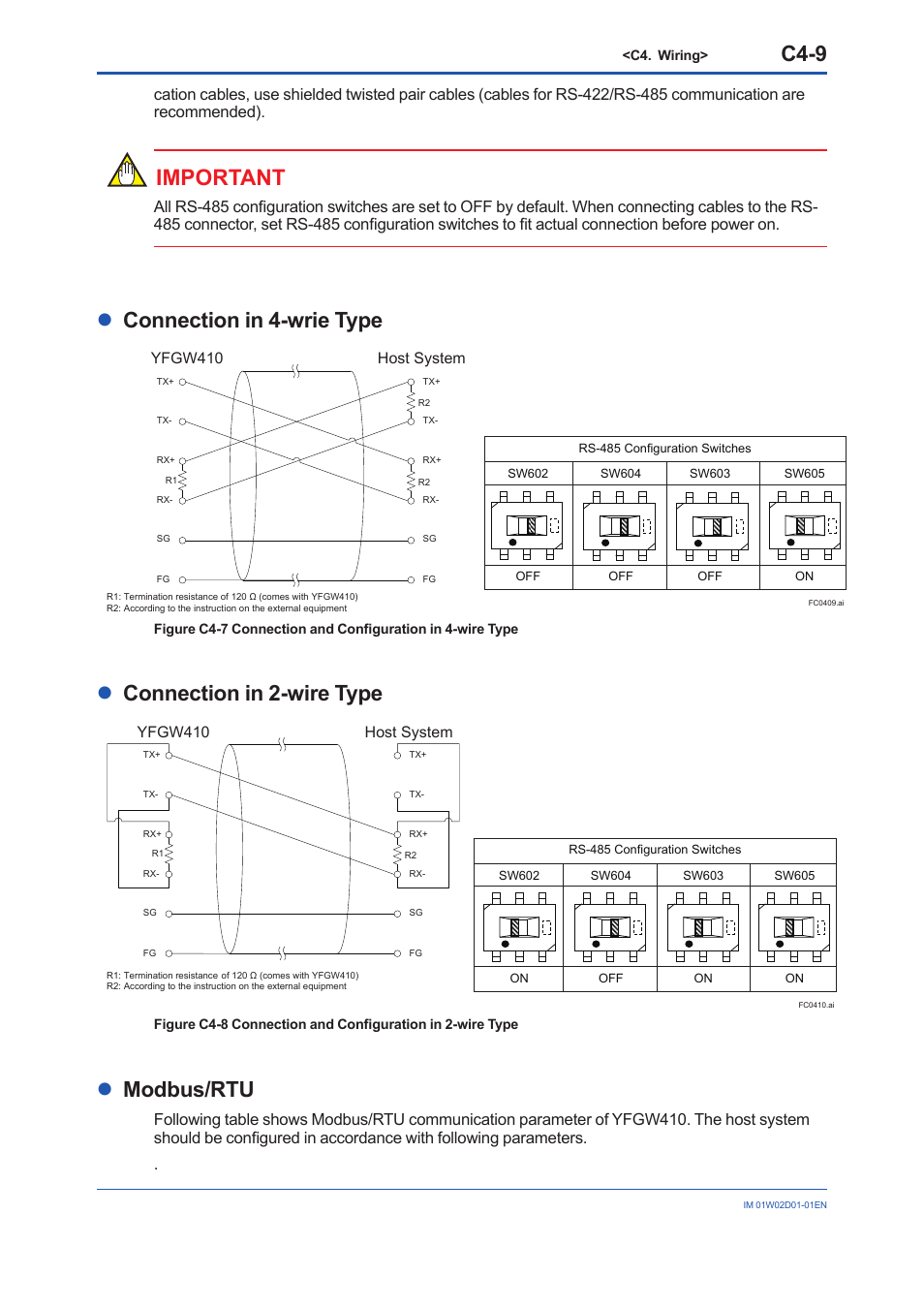 C4 9 Important Lconnection In 4 Wrie Type Yokogawa Yfgw410 User Rs 485 Diagram 2wire Manual Page 47 202
