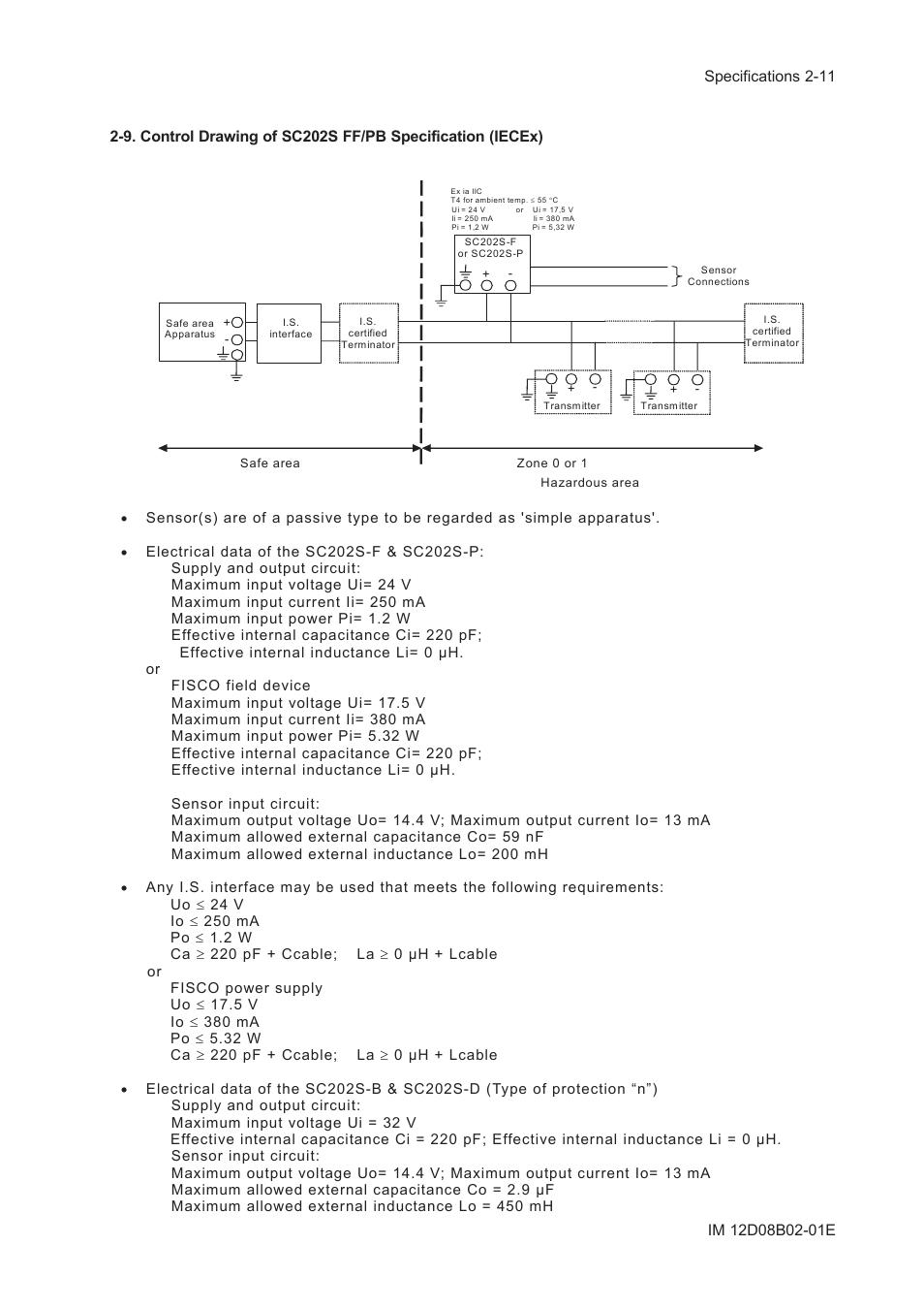 Yokogawa EXA SC202 2-Wire Conductivity Transmitter/Analyzer User ...