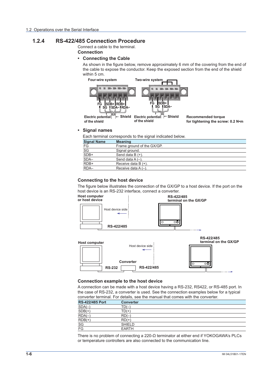 4 Rs 422 485 Connection Procedure 232 To Wiring Diagram Serial Connector 6 Connecting The Cable Yokogawa Touch Screen Gp20 User Manual Page 12