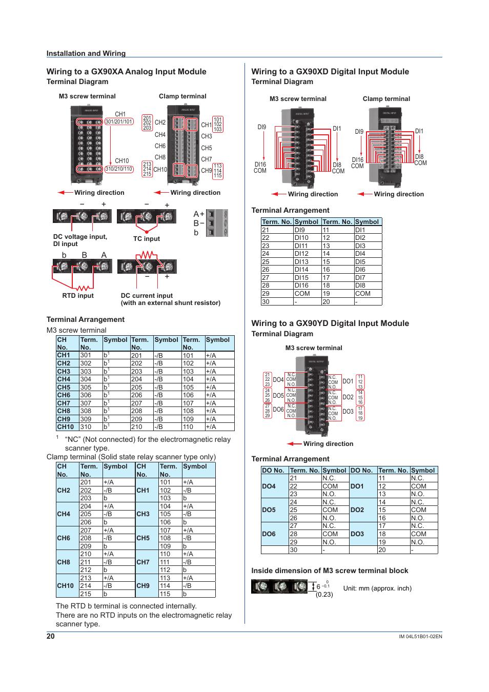 Wiring To A Gx90xa Analog Input Module  Ab B B B  Wiring