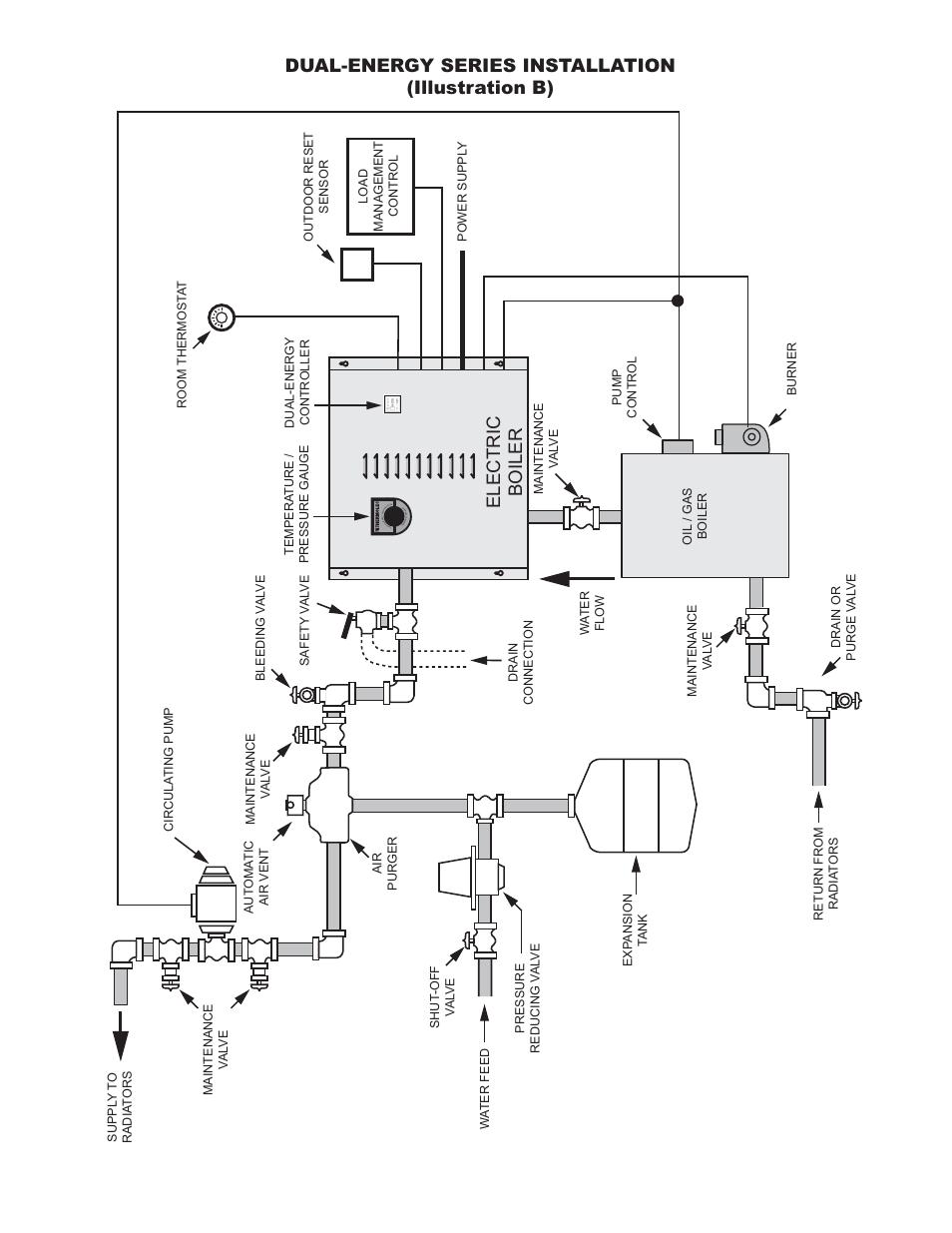 Thermolec Boiler Wiring Diagram Great Installation Of Amptec Electric Dual Energy Series Illustration B Rh Manualsdir Com