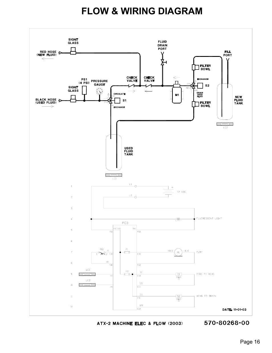 Flow  U0026 Wiring Diagram