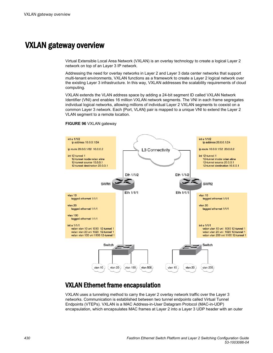Vxlan gateway overview, Vxlan ethernet frame encapsulation | Brocade
