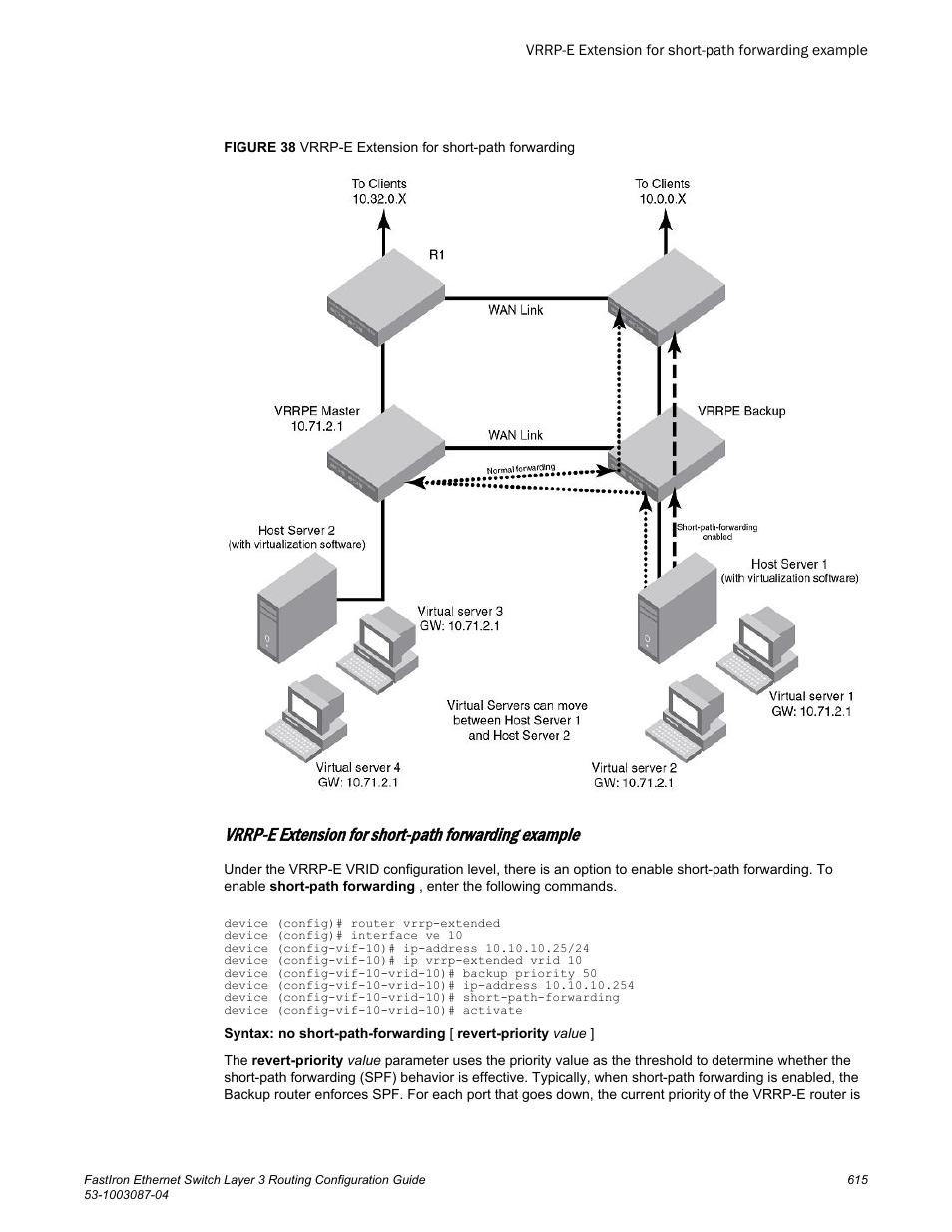 Vrrp-e extension for short-path forwarding example   Brocade