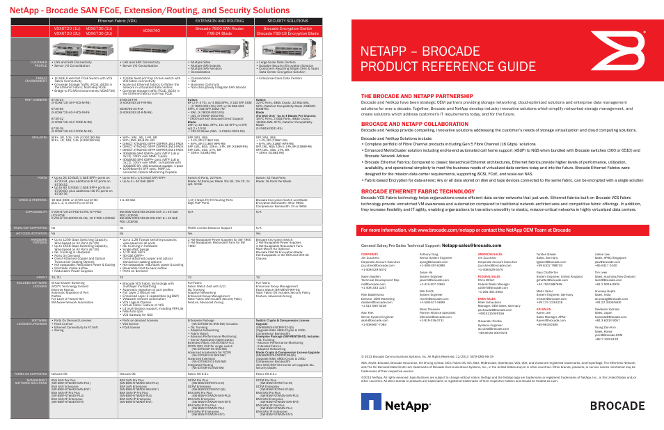 Maptools Product Reference Card Manual Guide
